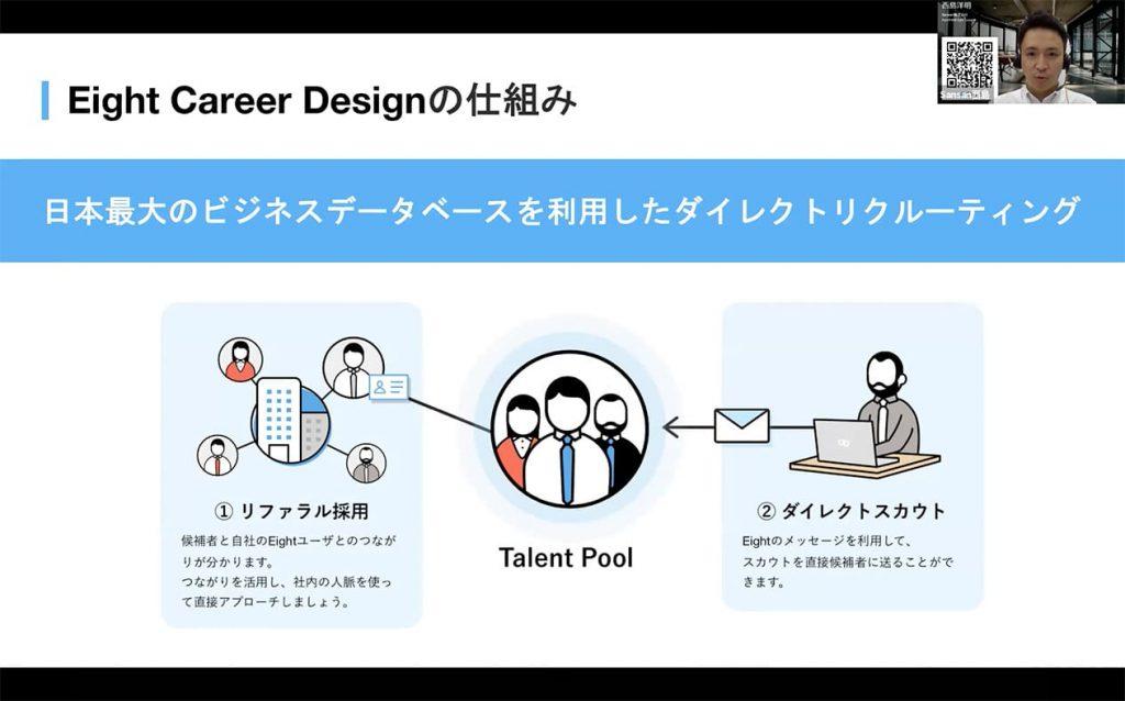 Eight Career Designの仕組み